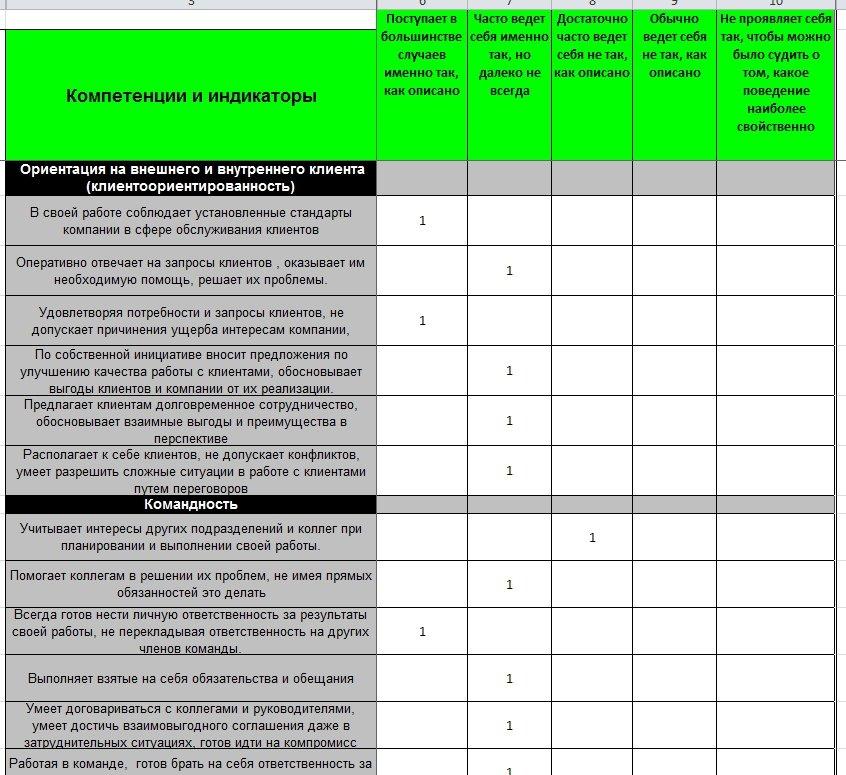 Оценка корпоративных компетенций