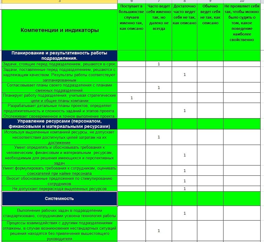 Оценка позиционных компетенций
